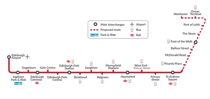 Linia tramwajowa Edynburg